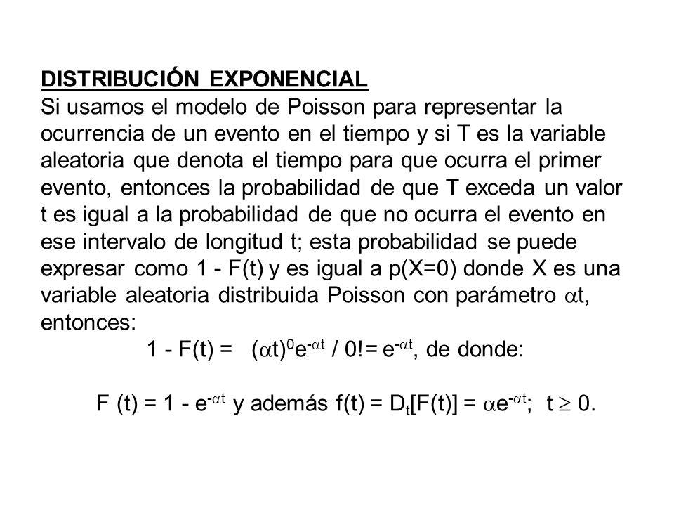 DISTRIBUCIÓN EXPONENCIAL Si usamos el modelo de Poisson para representar la ocurrencia de un evento en el tiempo y si T es la variable aleatoria que denota el tiempo para que ocurra el primer evento, entonces la probabilidad de que T exceda un valor t es igual a la probabilidad de que no ocurra el evento en ese intervalo de longitud t; esta probabilidad se puede expresar como 1 - F(t) y es igual a p(X=0) donde X es una variable aleatoria distribuida Poisson con parámetro t, entonces: 1 - F(t) = (t)0e-t / 0!= e-t, de donde: F (t) = 1 - e-t y además f(t) = Dt[F(t)] = e-t; t  0.